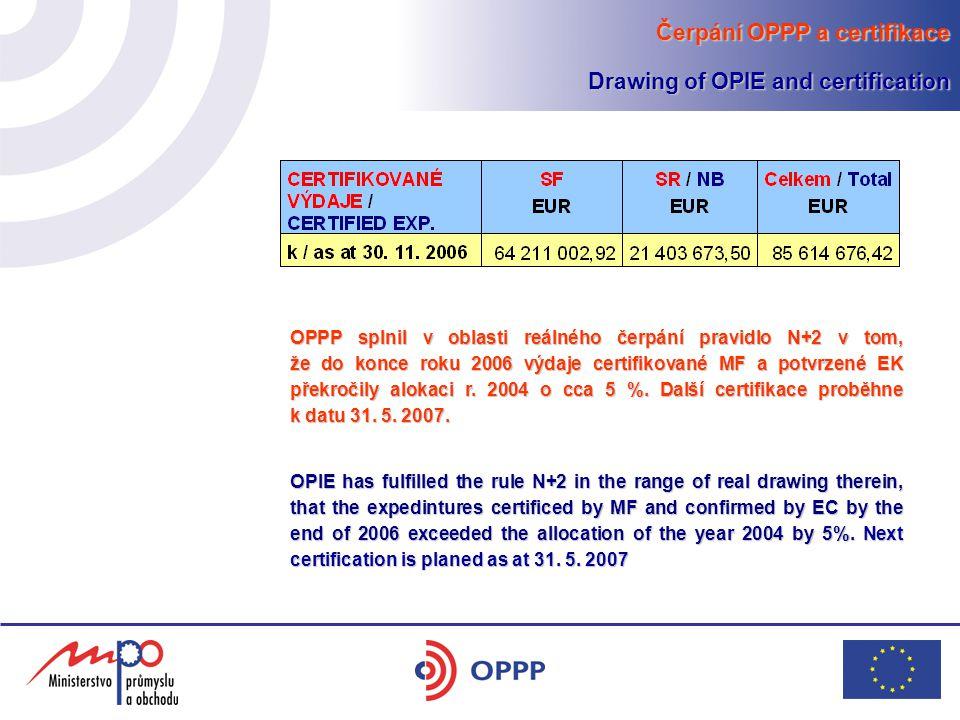 Čerpání OPPP a certifikace Drawing of OPIE and certification OPPP splnil v oblasti reálného čerpání pravidlo N+2 v tom, že do konce roku 2006 výdaje certifikované MF a potvrzené EK překročily alokaci r.