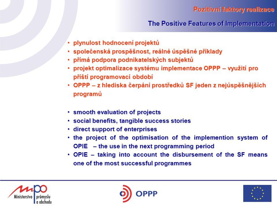Pozitivní faktory realizace The Positive Features of Implementation plynulost hodnocení projektůplynulost hodnocení projektů společenská prospěšnost, reálné úspěšné příkladyspolečenská prospěšnost, reálné úspěšné příklady přímá podpora podnikatelských subjektůpřímá podpora podnikatelských subjektů projekt optimalizace systému implementace OPPP – využití pro příští programovací obdobíprojekt optimalizace systému implementace OPPP – využití pro příští programovací období OPPP – z hlediska čerpání prostředků SF jeden z nejúspěšnějších programůOPPP – z hlediska čerpání prostředků SF jeden z nejúspěšnějších programů smooth evaluation of projectssmooth evaluation of projects social benefits, tangible success storiessocial benefits, tangible success stories direct support of enterprisesdirect support of enterprises the project of the optimisation of the implemention system of OPIE – the use in the next programming periodthe project of the optimisation of the implemention system of OPIE – the use in the next programming period OPIE – taking into account the disbursement of the SF means one of the most successful programmesOPIE – taking into account the disbursement of the SF means one of the most successful programmes