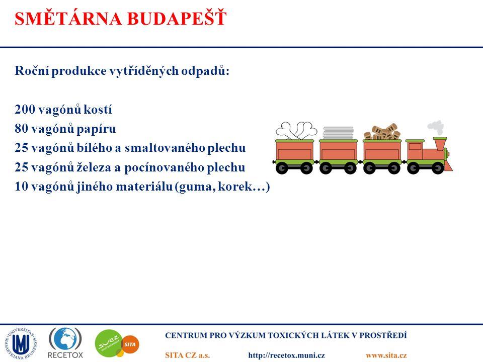 SMĚTÁRNA BUDAPEŠŤ Roční produkce vytříděných odpadů: 200 vagónů kostí 80 vagónů papíru 25 vagónů bílého a smaltovaného plechu 25 vagónů železa a pocín