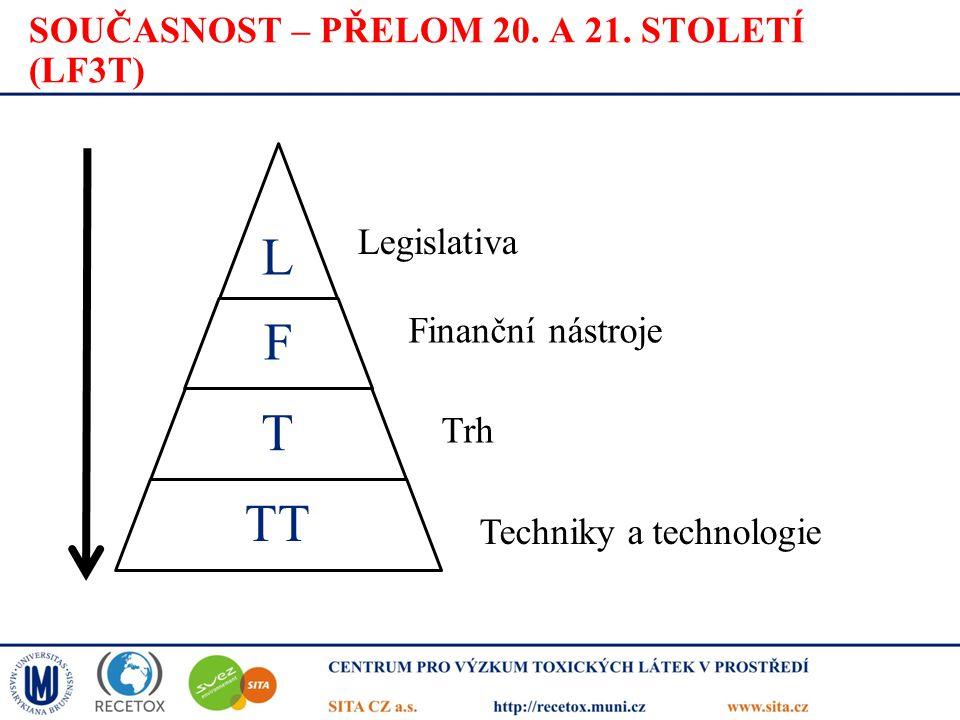 SOUČASNOST – PŘELOM 20. A 21. STOLETÍ (LF3T) Legislativa Finanční nástroje Trh Techniky a technologie L F T TT
