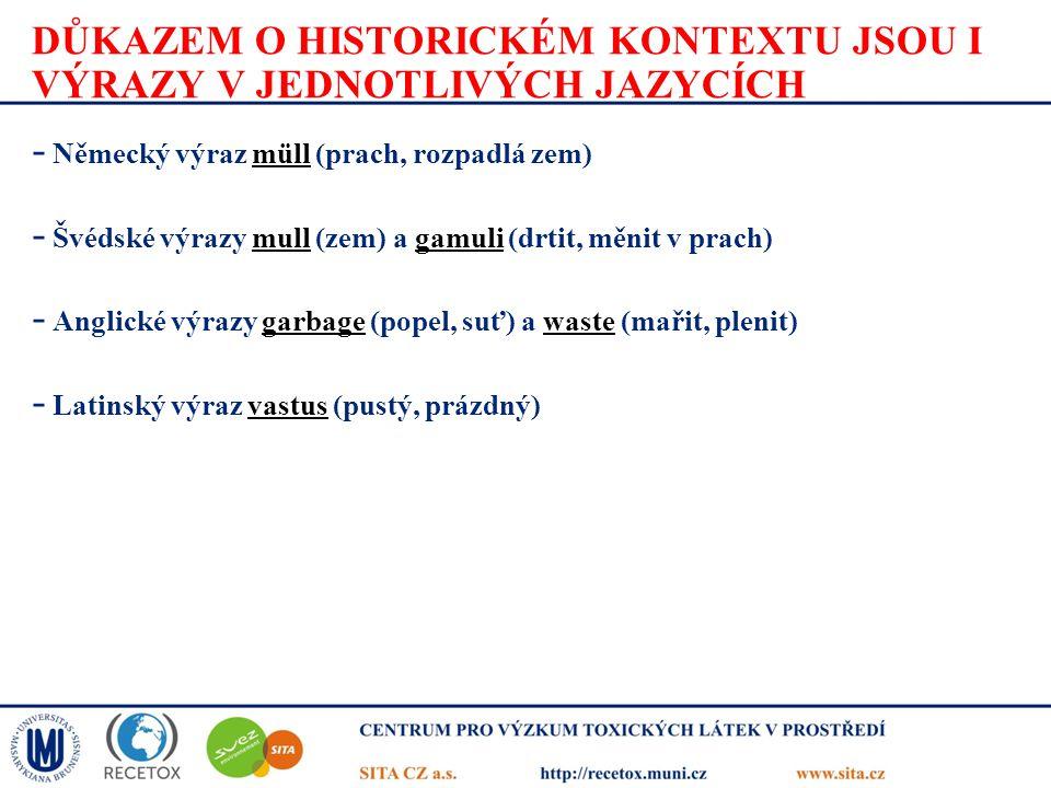 DŮKAZEM O HISTORICKÉM KONTEXTU JSOU I VÝRAZY V JEDNOTLIVÝCH JAZYCÍCH - Německý výraz müll (prach, rozpadlá zem) - Švédské výrazy mull (zem) a gamuli (