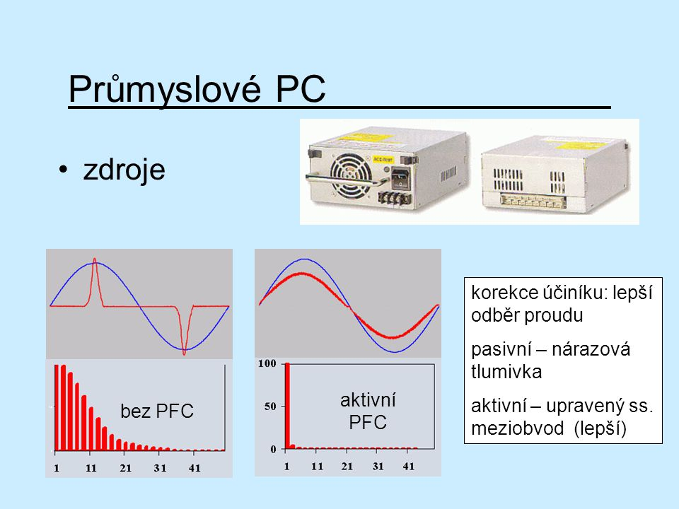 Průmyslové PC zdroje bez PFC aktivní PFC korekce účiníku: lepší odběr proudu pasivní – nárazová tlumivka aktivní – upravený ss. meziobvod (lepší)