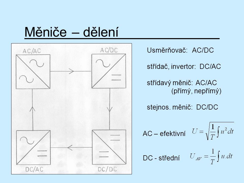 Měniče – dělení Usměrňovač: AC/DC střídač, invertor: DC/AC střídavý měnič:AC/AC (přímý, nepřímý) stejnos. měnič: DC/DC AC – efektivní DC - střední