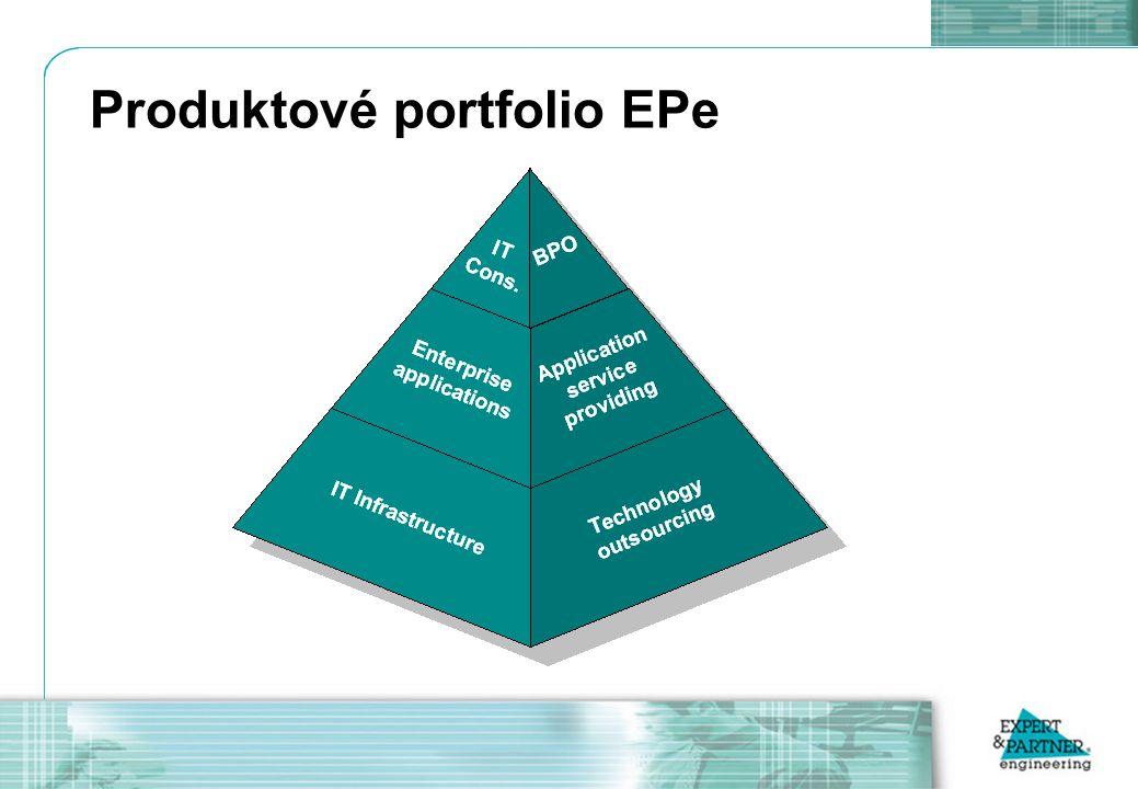 Produktové portfolio EPe