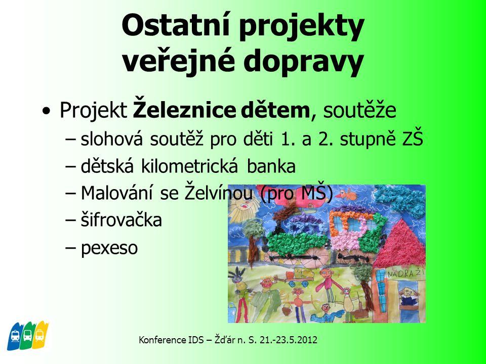 Ostatní projekty veřejné dopravy Projekt Železnice dětem, soutěže –slohová soutěž pro děti 1. a 2. stupně ZŠ –dětská kilometrická banka –Malování se Ž