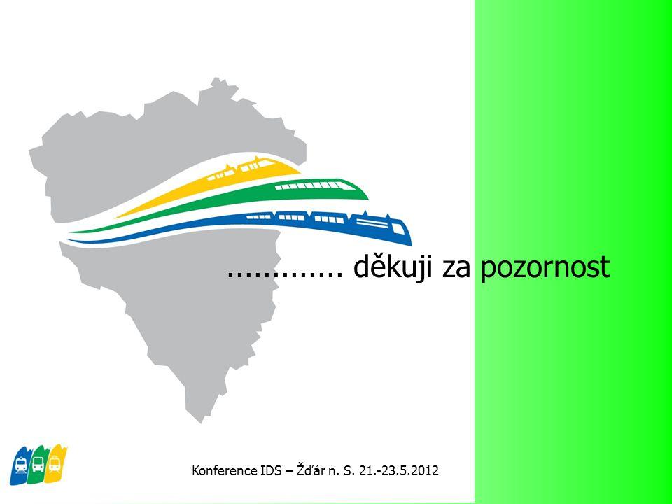 ............. děkuji za pozornost Konference IDS – Žďár n. S. 21.-23.5.2012