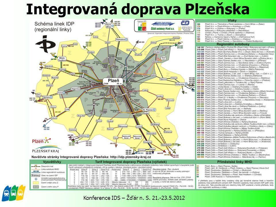 Integrovaná doprava Plzeňska Konference IDS – Žďár n. S. 21.-23.5.2012