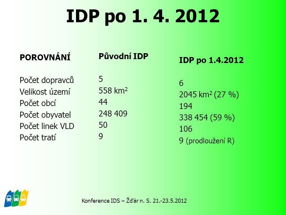 IDP po 1. 4. 2012 POROVNÁNÍ Počet dopravců Velikost území Počet obcí Počet obyvatel Počet linek VLD Počet tratí Původní IDP 5 558 km 2 44 248 409 50 9
