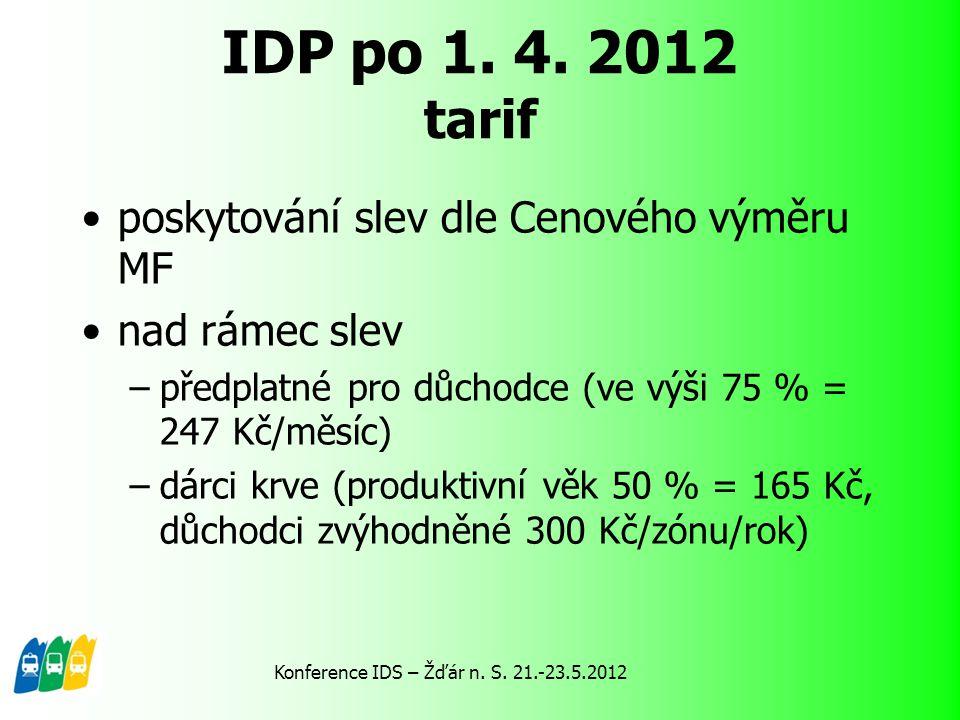 IDP po 1. 4. 2012 tarif poskytování slev dle Cenového výměru MF nad rámec slev –předplatné pro důchodce (ve výši 75 % = 247 Kč/měsíc) –dárci krve (pro