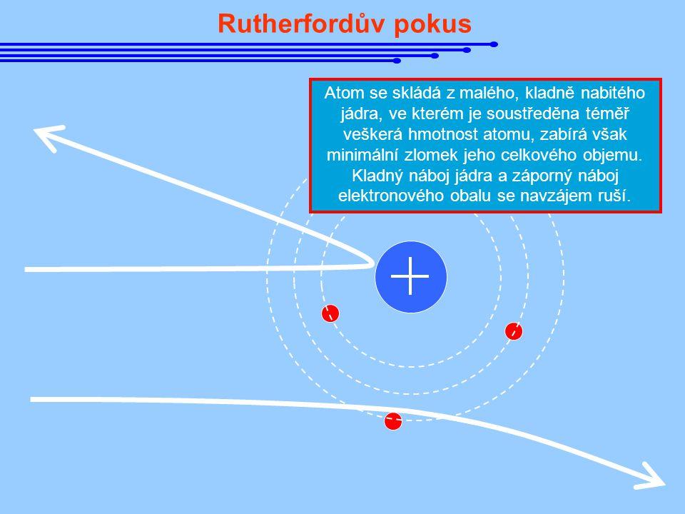 Rutherfordův pokus Atom se skládá z malého, kladně nabitého jádra, ve kterém je soustředěna téměř veškerá hmotnost atomu, zabírá však minimální zlomek