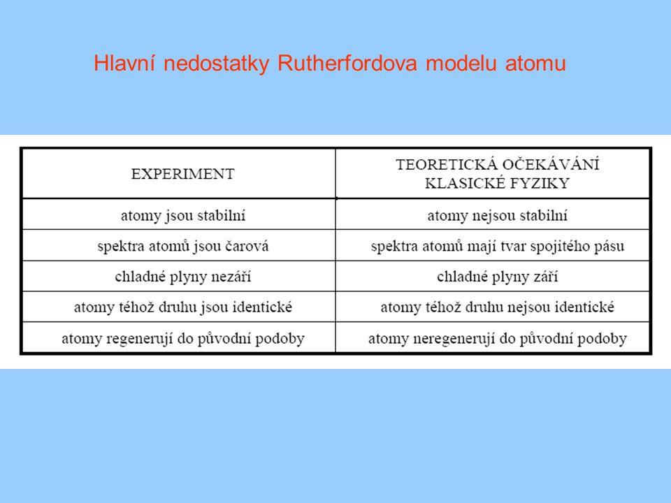 Hlavní nedostatky Rutherfordova modelu atomu