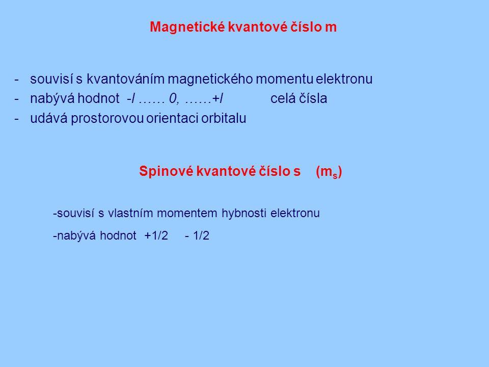 Magnetické kvantové číslo m - souvisí s kvantováním magnetického momentu elektronu - nabývá hodnot -l …… 0, ……+l celá čísla - udává prostorovou orient