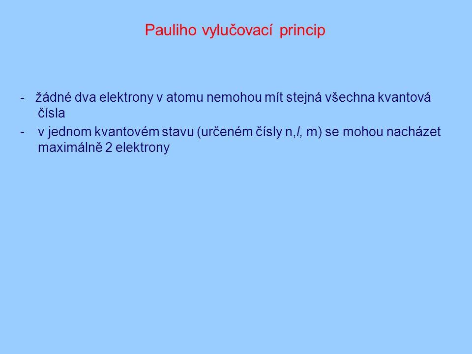 Pauliho vylučovací princip - žádné dva elektrony v atomu nemohou mít stejná všechna kvantová čísla -v jednom kvantovém stavu (určeném čísly n,l, m) se