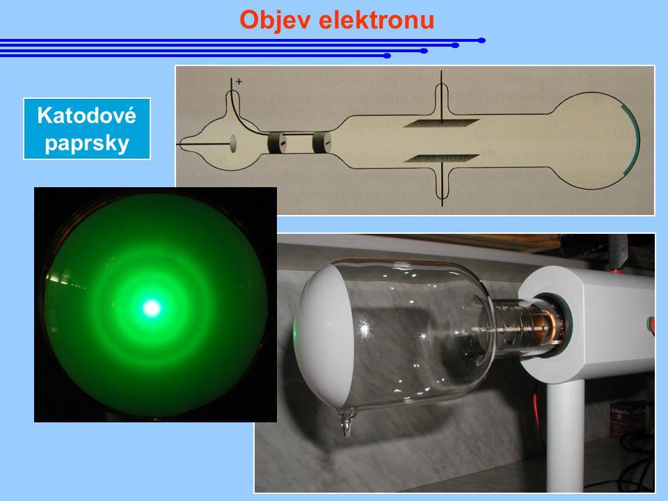 Objev elektronu Katodové paprsky