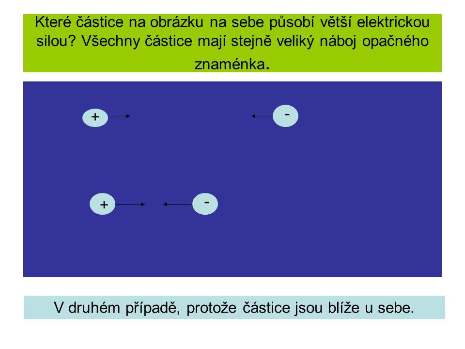 Které částice na obrázku na sebe působí větší elektrickou silou? Všechny částice mají stejně veliký náboj opačného znaménka. + - + - V druhém případě,