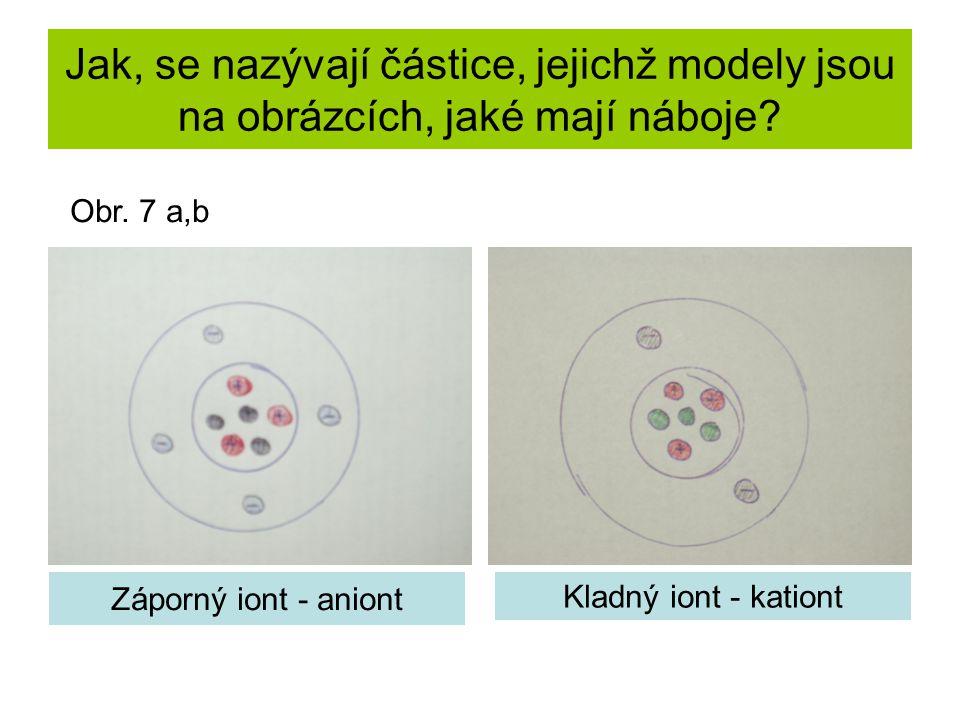 Jak, se nazývají částice, jejichž modely jsou na obrázcích, jaké mají náboje? Záporný iont - aniont Kladný iont - kationt Obr. 7 a,b