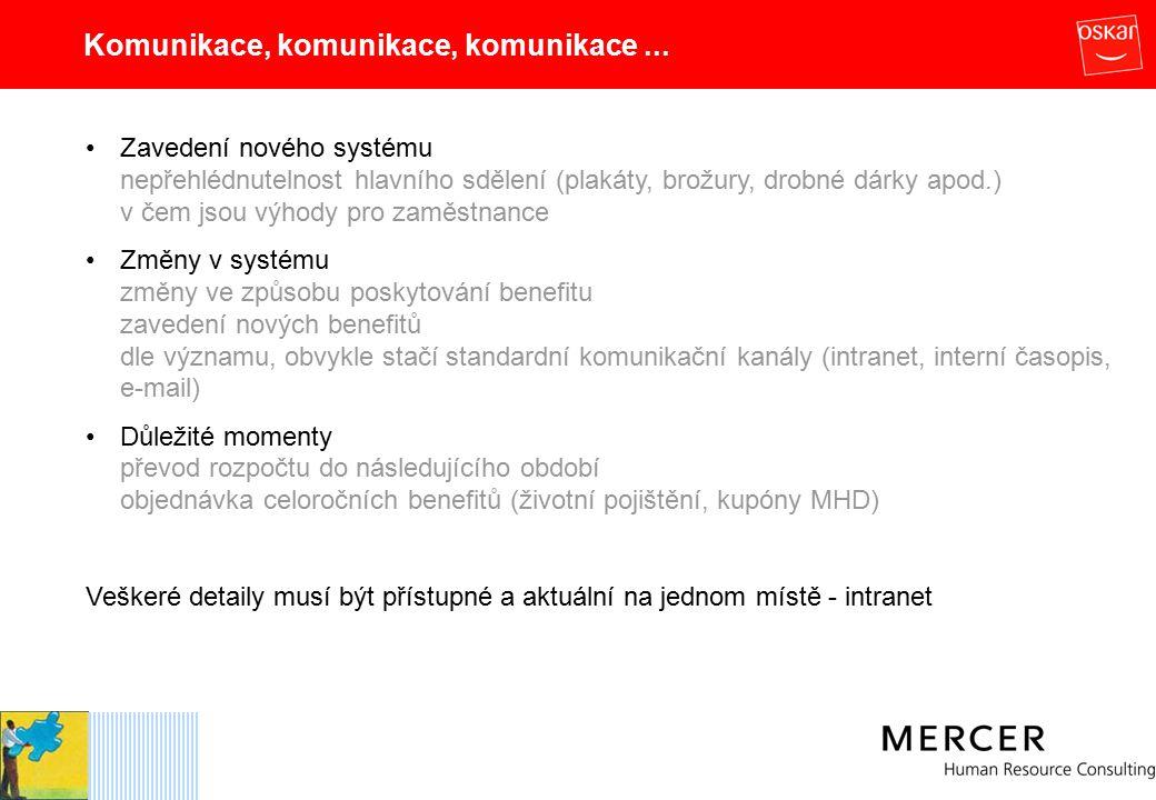 Zavedení nového systému nepřehlédnutelnost hlavního sdělení (plakáty, brožury, drobné dárky apod.) v čem jsou výhody pro zaměstnance Změny v systému z