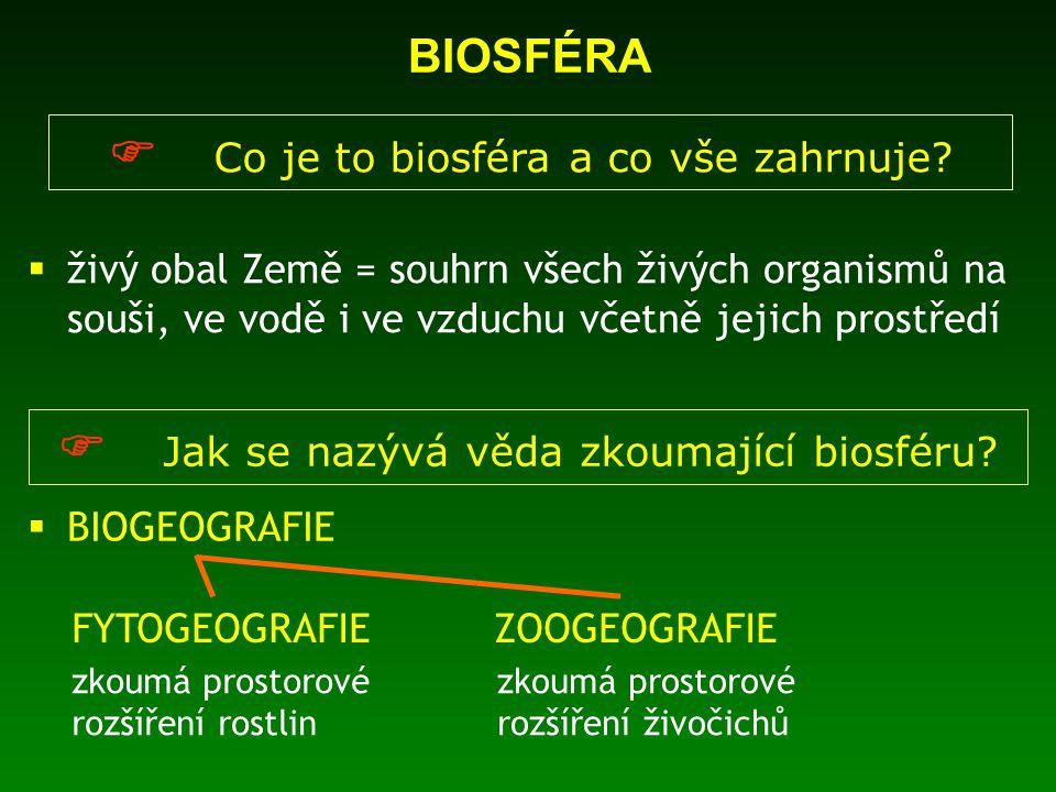 BIOSFÉRA  BIOGEOGRAFIE  Co je to biosféra a co vše zahrnuje.