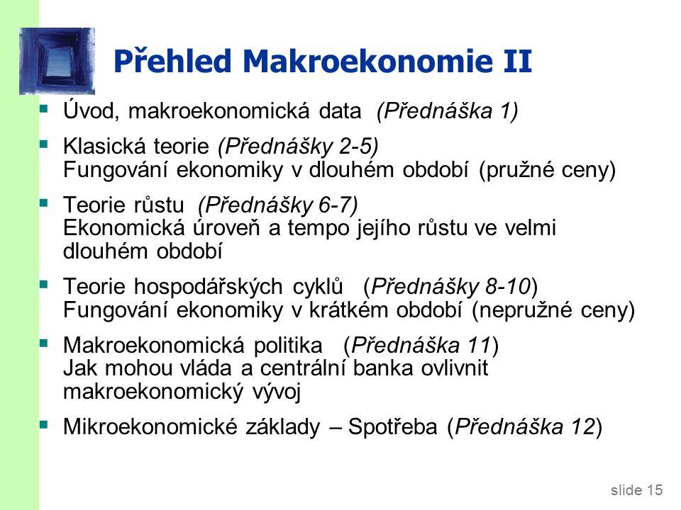 slide 15 Přehled Makroekonomie II  Úvod, makroekonomická data (Přednáška 1)  Klasická teorie (Přednášky 2-5) Fungování ekonomiky v dlouhém období (pružné ceny)  Teorie růstu (Přednášky 6-7) Ekonomická úroveň a tempo jejího růstu ve velmi dlouhém období  Teorie hospodářských cyklů (Přednášky 8-10) Fungování ekonomiky v krátkém období (nepružné ceny)  Makroekonomická politika (Přednáška 11) Jak mohou vláda a centrální banka ovlivnit makroekonomický vývoj  Mikroekonomické základy – Spotřeba (Přednáška 12)