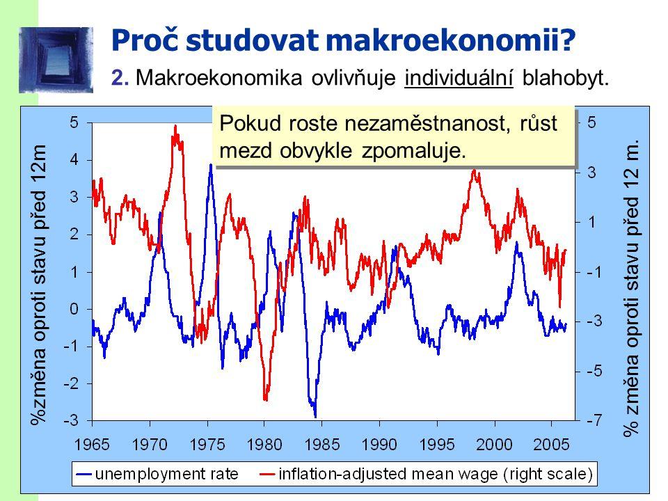 slide 6 Proč studovat makroekonomii. 2. Makroekonomika ovlivňuje individuální blahobyt.