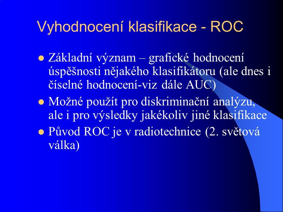 Vyhodnocení klasifikace - ROC Základní význam – grafické hodnocení úspěšnosti nějakého klasifikátoru (ale dnes i číselné hodnocení-viz dále AUC) Možné