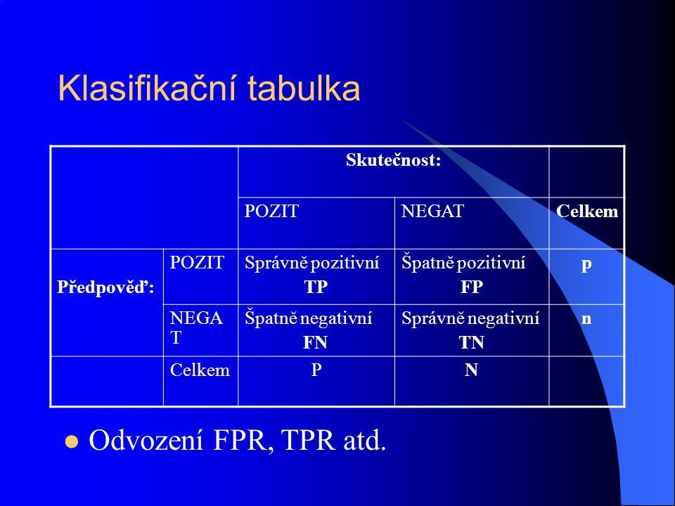 Klasifikační tabulka Skutečnost: POZITNEGATCelkem Předpověď: POZITSprávně pozitivní TP Špatně pozitivní FP p NEGA T Špatně negativní FN Správně negati