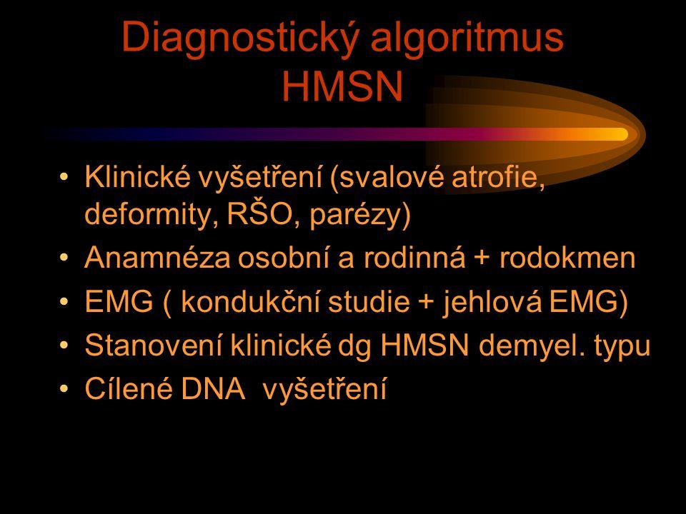 Diagnostický algoritmus HMSN Klinické vyšetření (svalové atrofie, deformity, RŠO, parézy) Anamnéza osobní a rodinná + rodokmen EMG ( kondukční studie