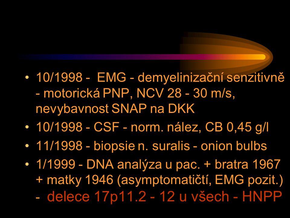 10/1998 - EMG - demyelinizační senzitivně - motorická PNP, NCV 28 - 30 m/s, nevybavnost SNAP na DKK 10/1998 - CSF - norm. nález, CB 0,45 g/l 11/1998 -