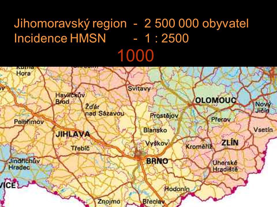 Jihomoravský region - 2 500 000 obyvatel Incidence HMSN - 1 : 2500 1000
