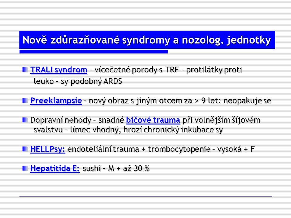 Nově zdůrazňované syndromy a nozolog. jednotky TRALI syndrom – vícečetné porody s TRF – protilátky proti TRALI syndrom – vícečetné porody s TRF – prot