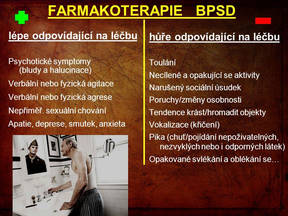 FARMAKOTERAPIE BPSD lépe odpovídající na léčbu Psychotické symptomy (bludy a halucinace) Verbální nebo fyzická agitace Verbální nebo fyzická agrese Ne
