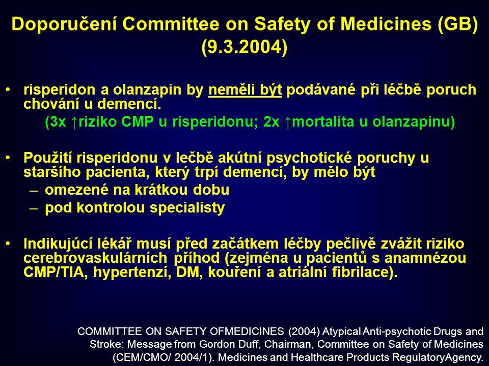 Doporučení Committee on Safety of Medicines (GB) (9.3.2004) risperidon a olanzapin by neměli být podávané při léčbě poruch chování u demencí. (3x ↑riz