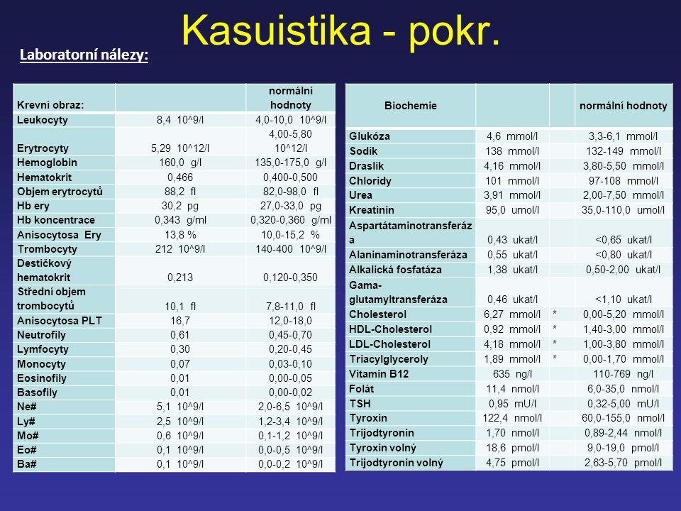 Kasuistika - pokr. Krevní obraz: normální hodnoty Leukocyty8,4 10^9/l4,0-10,0 10^9/l Erytrocyty5,29 10^12/l 4,00-5,80 10^12/l Hemoglobin160,0 g/l135,0