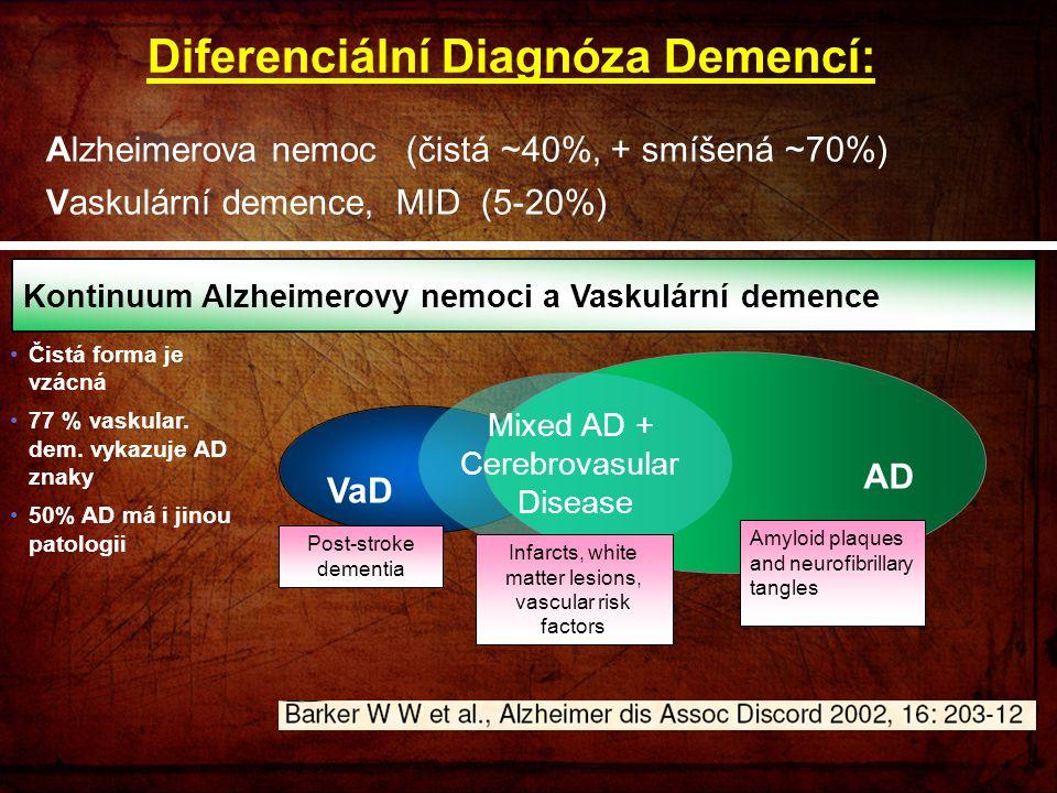 Alzheimerova nemoc (čistá ~40%, + smíšená ~70%) Vaskulární demence, MID (5-20%) Deprese, Delirium, Drugs (Léky) Ethanol Metabolické demence Endokrinní (thyroidea, diabetes) Neurologické příčiny (jiné primární degenerace, apod..) Tumor, Toxiny, Trauma Infekce, Idiopatické, Imunologické Amnézie, Autoimunitní, Apnoe, AAMI Diferenciální Diagnóza Demencí: Alzheimerova nemoc (čistá ~40%, + smíšená ~70%) Vaskulární demence, MID (5-20%) Deprese, Delirium, Drugs (Léky) Ethanol Metabolické demence Endokrinní (thyroidea, diabetes) Neurologické příčiny (jiné primární degenerace, apod..) Tumor, Toxiny, Trauma Infekce, Idiopatické, Imunologické Amnézie, Autoimunitní, Apnoe, AAMI