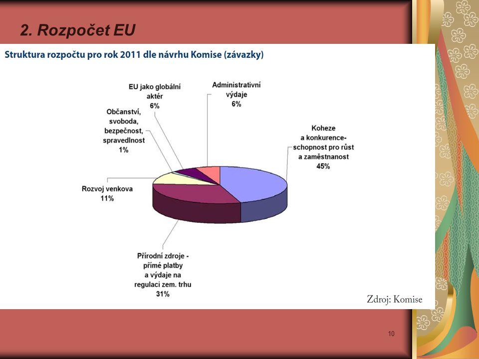 10 2. Rozpočet EU