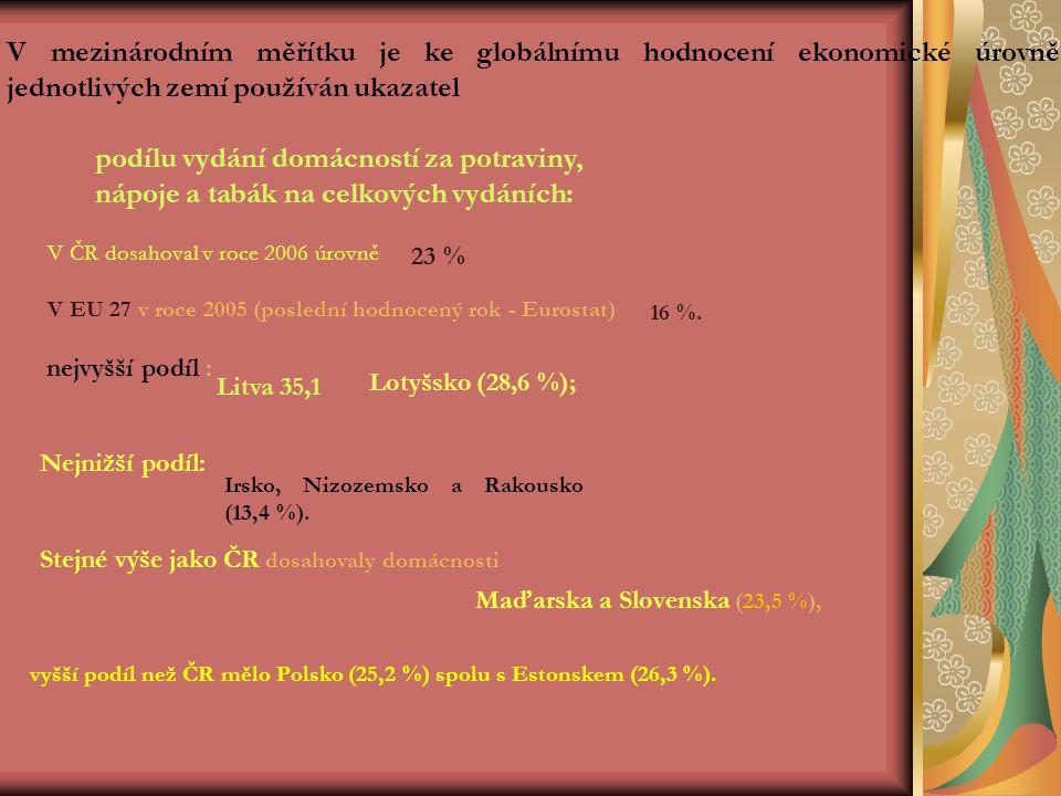 V mezinárodním měřítku je ke globálnímu hodnocení ekonomické úrovně jednotlivých zemí používán ukazatel podílu vydání domácností za potraviny, nápoje a tabák na celkových vydáních: V ČR dosahoval v roce 2006 úrovně V EU 27 v roce 2005 (poslední hodnocený rok - Eurostat) nejvyšší podíl : Nejnižší podíl: Stejné výše jako ČR dosahovaly domácnosti vyšší podíl než ČR mělo Polsko (25,2 %) spolu s Estonskem (26,3 %).