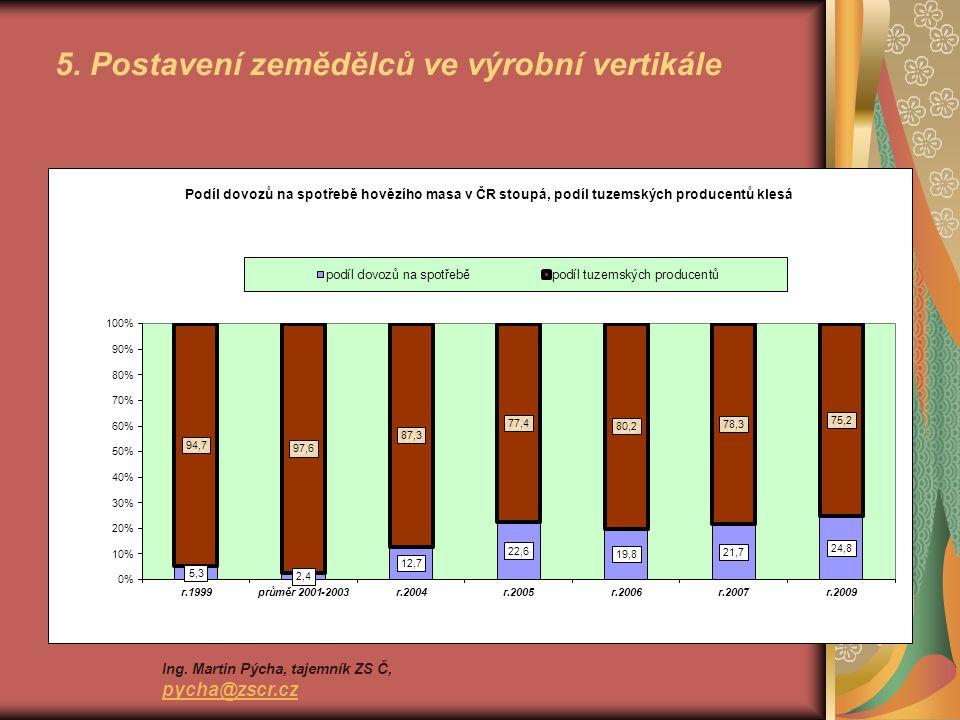 5. Postavení zemědělců ve výrobní vertikále Ing.
