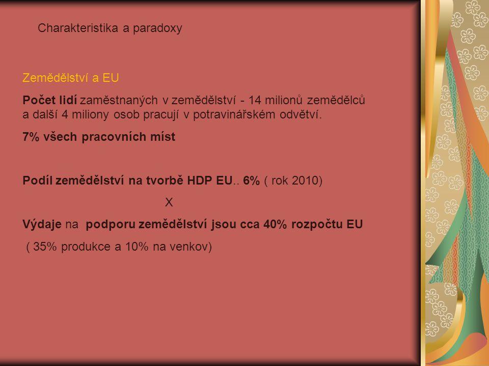 Dnes má společná zemědělská politika dva pilíře Agenda 2006- rozdělení SZP na dva pilíře Pilíř I rozvoj zemědělství Pilíř II rozvoj venkova – ten má 4 osy 1.zvýšení konkurenceschopnosti agrárního sektoru prostřednictvím podpory restrukturalizace, 2.ochrana přírody a krajiny prostřednictvím podpory péče o krajinu (včetně společného financování opatření rozvoje venkova v souvislosti s územími soustavy Natura 2000), 3.zvýšení kvality života ve venkovských oblastech a podpora ekonomické diversifikace 4.Leader