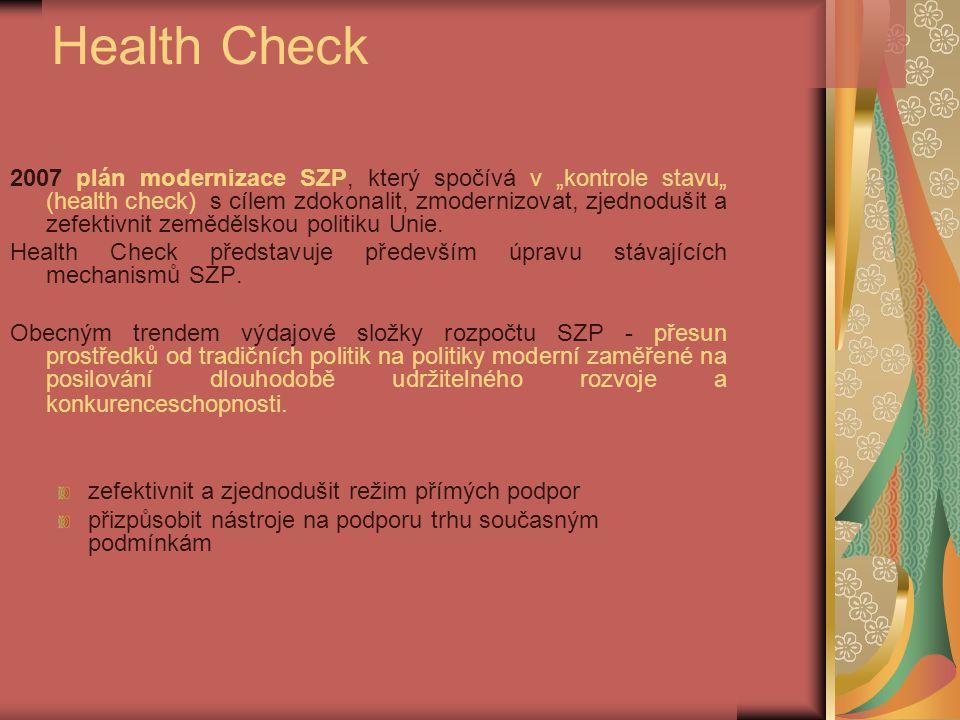 """Health Check 2007 plán modernizace SZP, který spočívá v """"kontrole stavu"""" (health check) s cílem zdokonalit, zmodernizovat, zjednodušit a zefektivnit zemědělskou politiku Unie."""