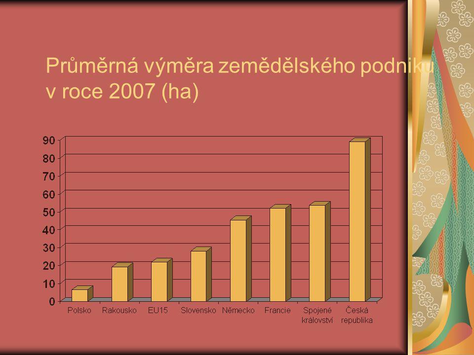Průměrná výměra zemědělského podniku v roce 2007 (ha)