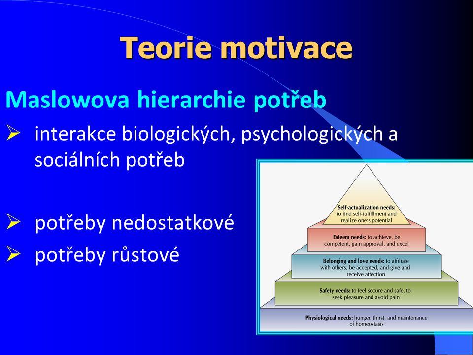 Maslowova hierarchie potřeb  interakce biologických, psychologických a sociálních potřeb  potřeby nedostatkové  potřeby růstové Teorie motivace