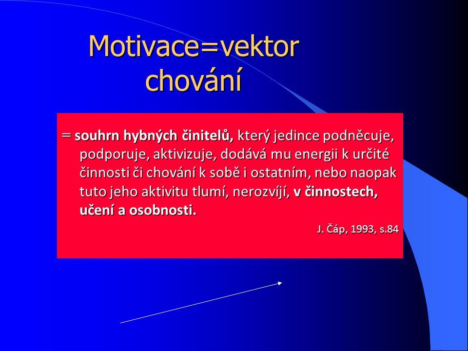 Motivace=vektor chování = souhrn hybných činitelů, který jedince podněcuje, podporuje, aktivizuje, dodává mu energii k určité činnosti či chování k so