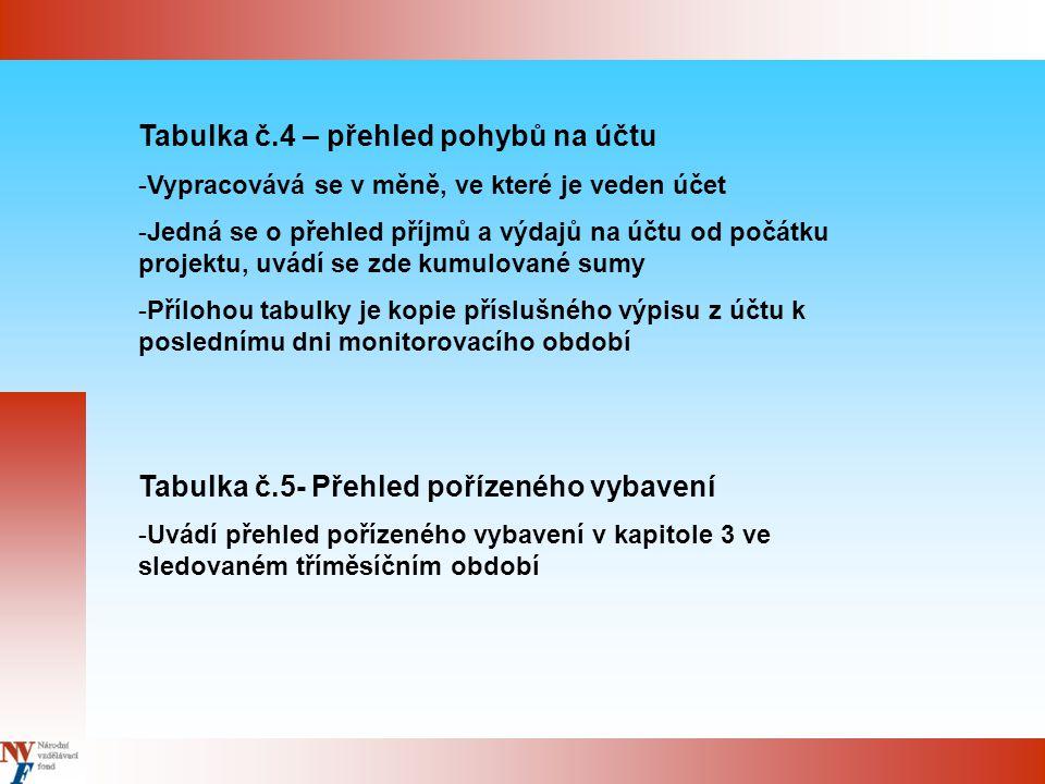 Tabulka č.4 – přehled pohybů na účtu -Vypracovává se v měně, ve které je veden účet -Jedná se o přehled příjmů a výdajů na účtu od počátku projektu, uvádí se zde kumulované sumy -Přílohou tabulky je kopie příslušného výpisu z účtu k poslednímu dni monitorovacího období Tabulka č.5- Přehled pořízeného vybavení -Uvádí přehled pořízeného vybavení v kapitole 3 ve sledovaném tříměsíčním období