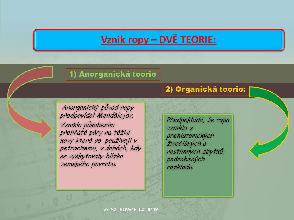 Vznik ropy – DVĚ TEORIE: 1) Anorganická teorie 2) Organická teorie: Anorganický původ ropy předpovídal Mendělejev. Anorganický původ ropy předpovídal