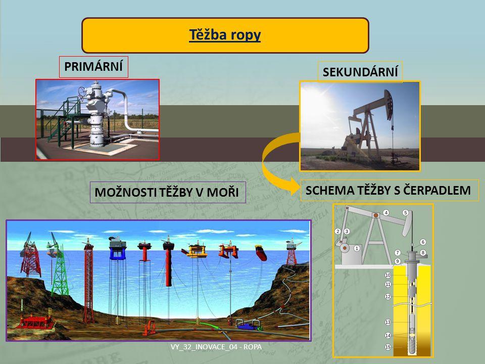 Těžba ropy PRIMÁRNÍ SEKUNDÁRNÍ MOŽNOSTI TĚŽBY V MOŘI SCHEMA TĚŽBY S ČERPADLEM VY_32_INOVACE_04 - ROPA