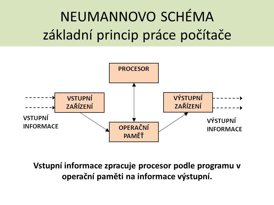 NEUMANNOVO SCHÉMA základní princip práce počítače Vstupní informace zpracuje procesor podle programu v operační paměti na informace výstupní. VÝSTUPNÍ