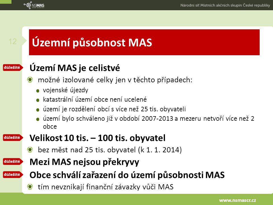 Územní působnost MAS Území MAS je celistvé možné izolované celky jen v těchto případech: vojenské újezdy katastrální území obce není ucelené území je