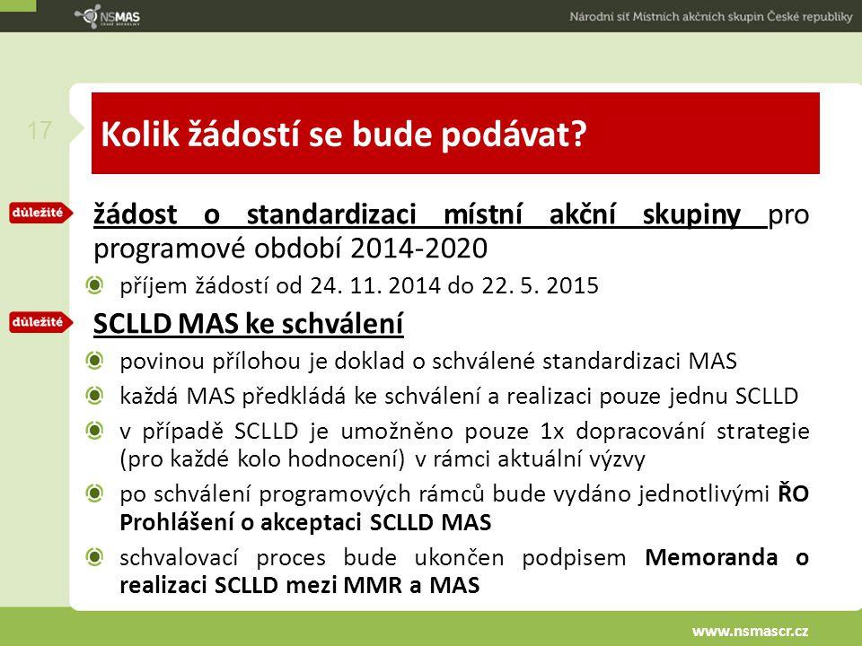 Kolik žádostí se bude podávat? žádost o standardizaci místní akční skupiny pro programové období 2014-2020 příjem žádostí od 24. 11. 2014 do 22. 5. 20