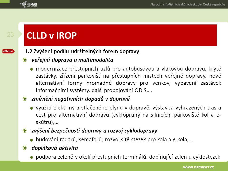 CLLD v IROP 1.2 Zvýšení podílu udržitelných forem dopravy veřejná doprava a multimodalita modernizace přestupních uzlů pro autobusovou a vlakovou dopr