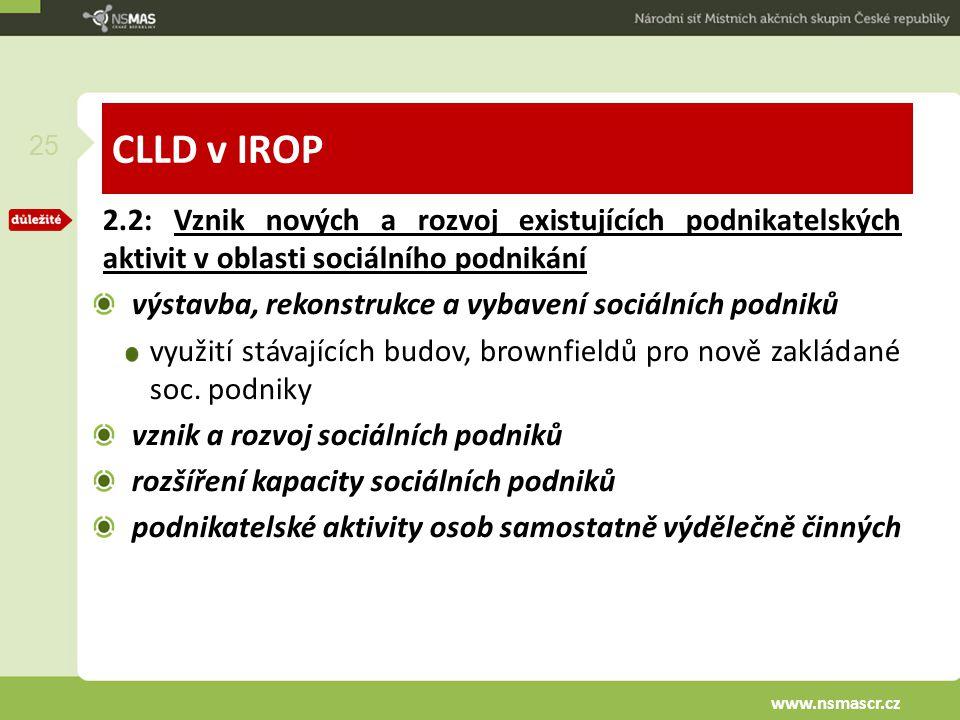 CLLD v IROP 2.2: Vznik nových a rozvoj existujících podnikatelských aktivit v oblasti sociálního podnikání výstavba, rekonstrukce a vybavení sociálníc